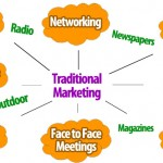 Traditional Marketing Training to get success in your business!